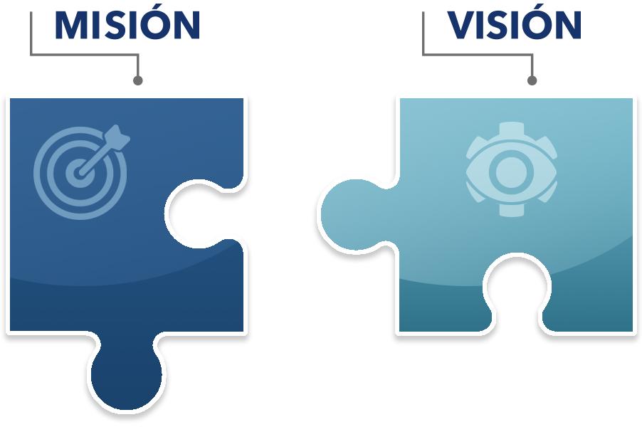 Misión, visión y objetivos