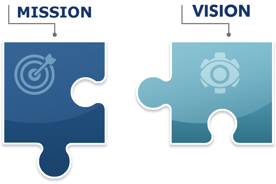 Mission, vision and objectives